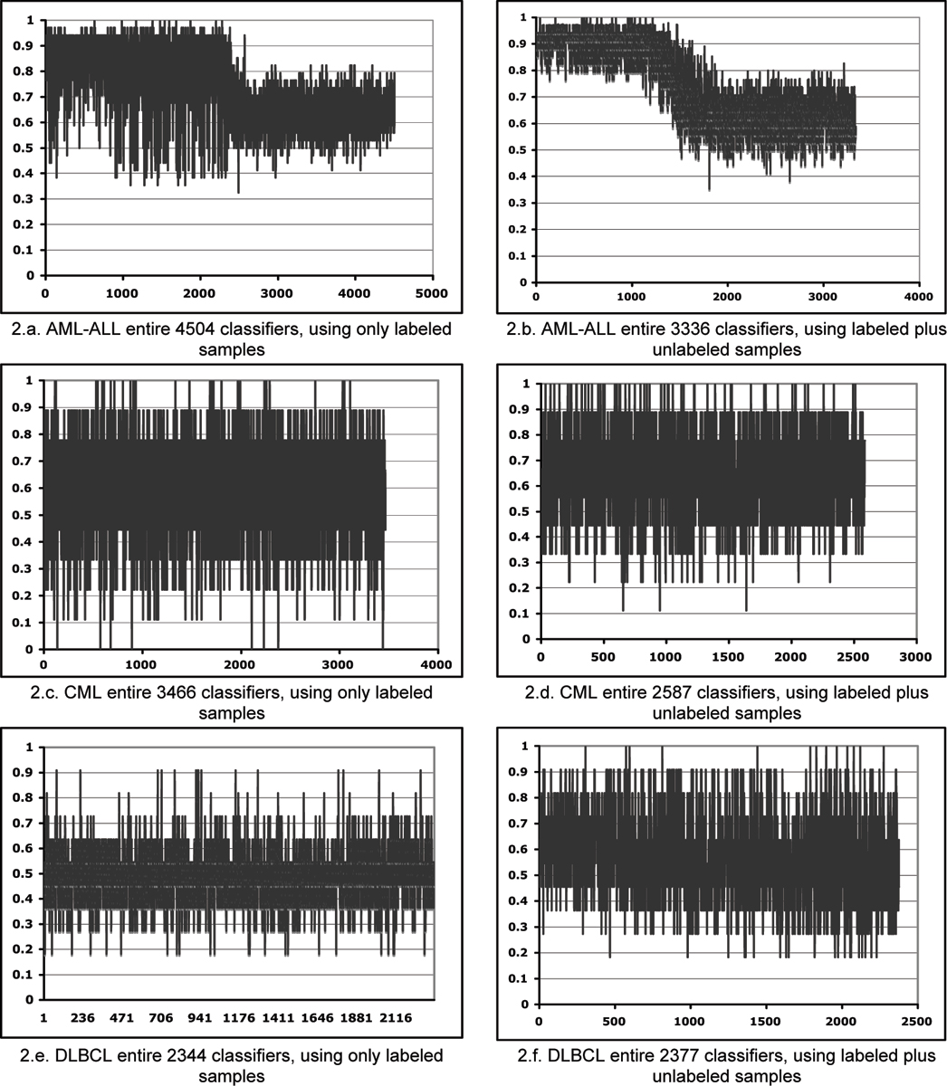 http://static-content.springer.com/image/art%3A10.1186%2F1471-2164-9-S2-S7/MediaObjects/12864_2008_Article_1864_Fig2_HTML.jpg