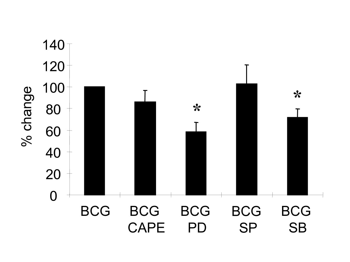 http://static-content.springer.com/image/art%3A10.1186%2F1471-2172-10-64/MediaObjects/12865_2009_Article_284_Fig3_HTML.jpg