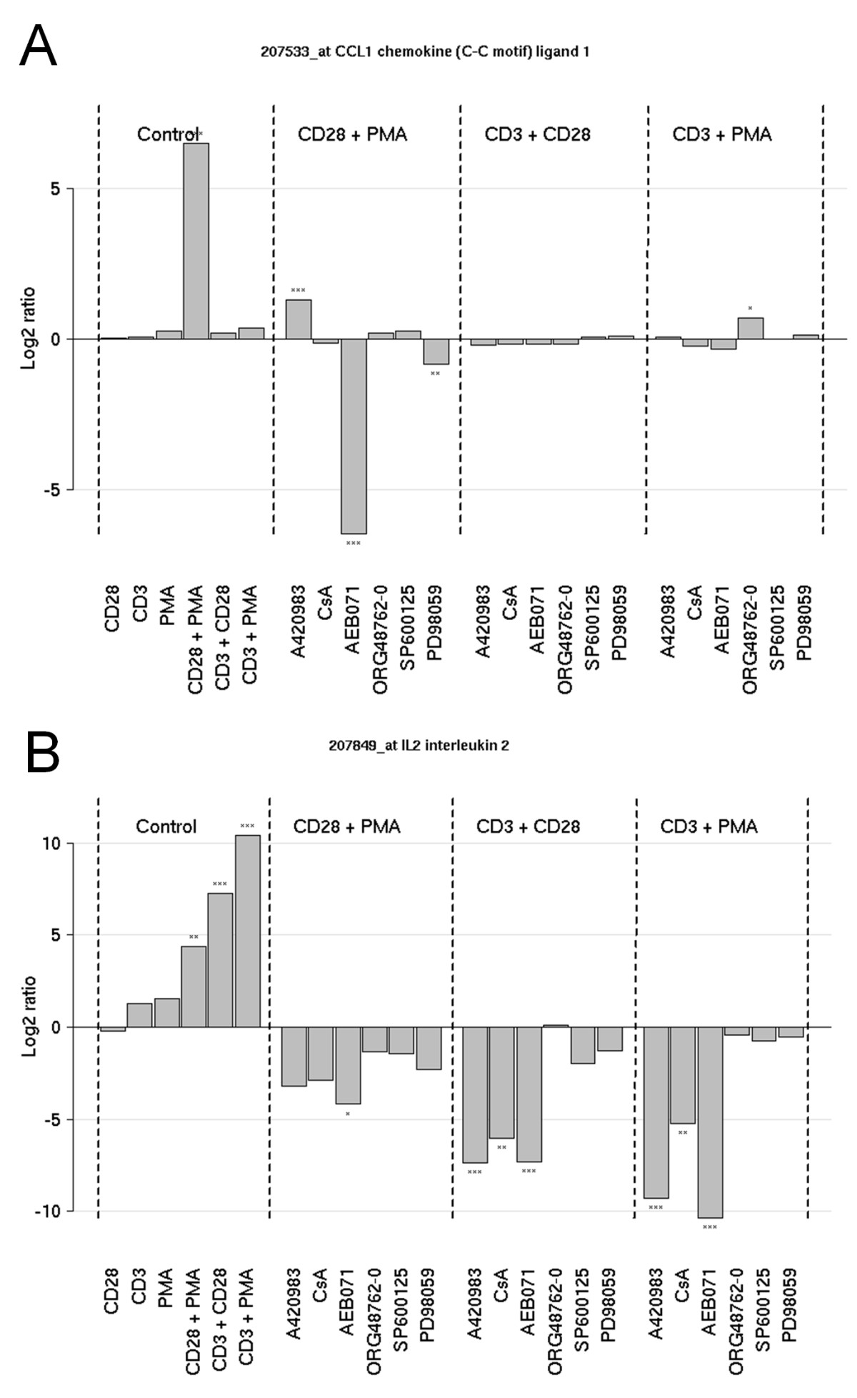 http://static-content.springer.com/image/art%3A10.1186%2F1471-2172-13-12/MediaObjects/12865_2011_Article_436_Fig4_HTML.jpg