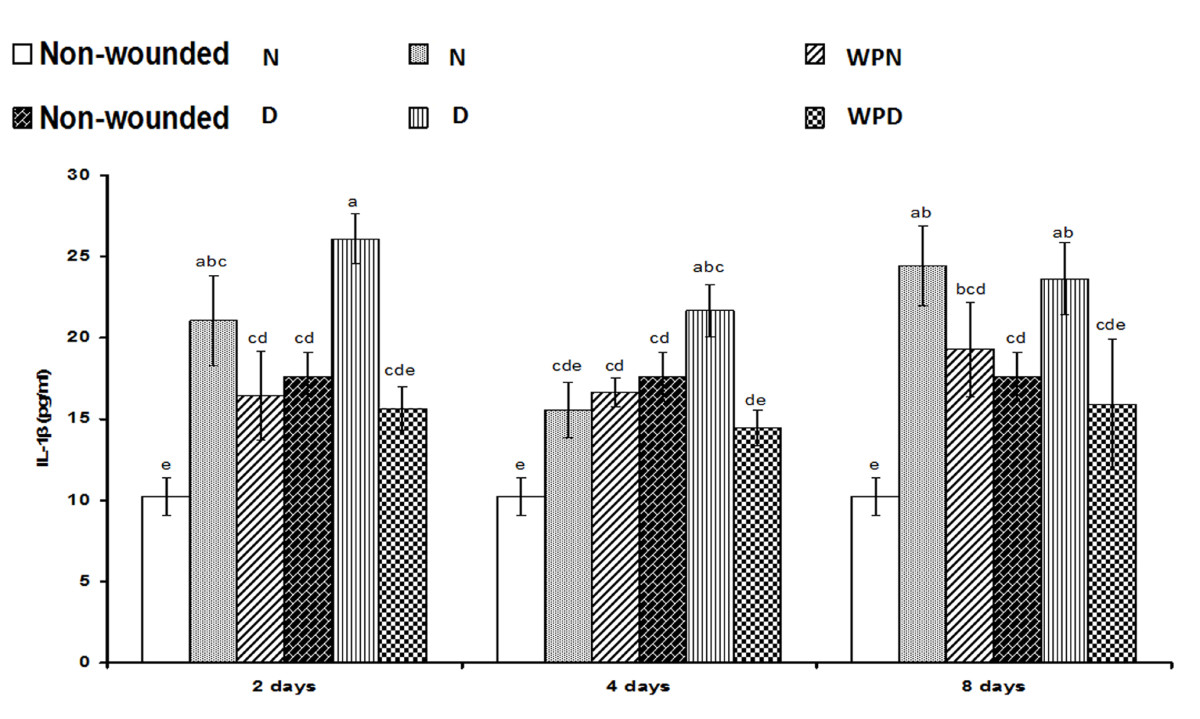 http://static-content.springer.com/image/art%3A10.1186%2F1471-2172-14-31/MediaObjects/12865_2012_Article_536_Fig5_HTML.jpg