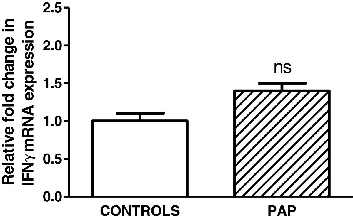http://static-content.springer.com/image/art%3A10.1186%2F1471-2172-14-41/MediaObjects/12865_2013_Article_546_Fig2_HTML.jpg