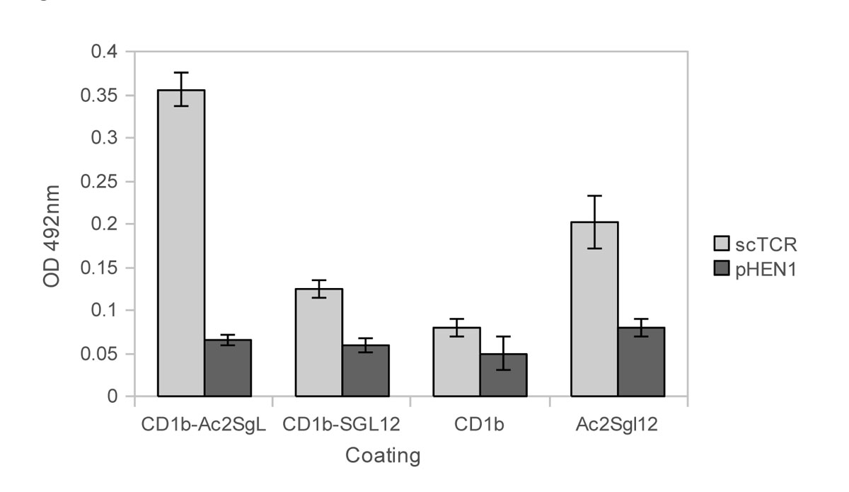 http://static-content.springer.com/image/art%3A10.1186%2F1471-2172-14-S1-S2/MediaObjects/12865_2013_Article_499_Fig1_HTML.jpg