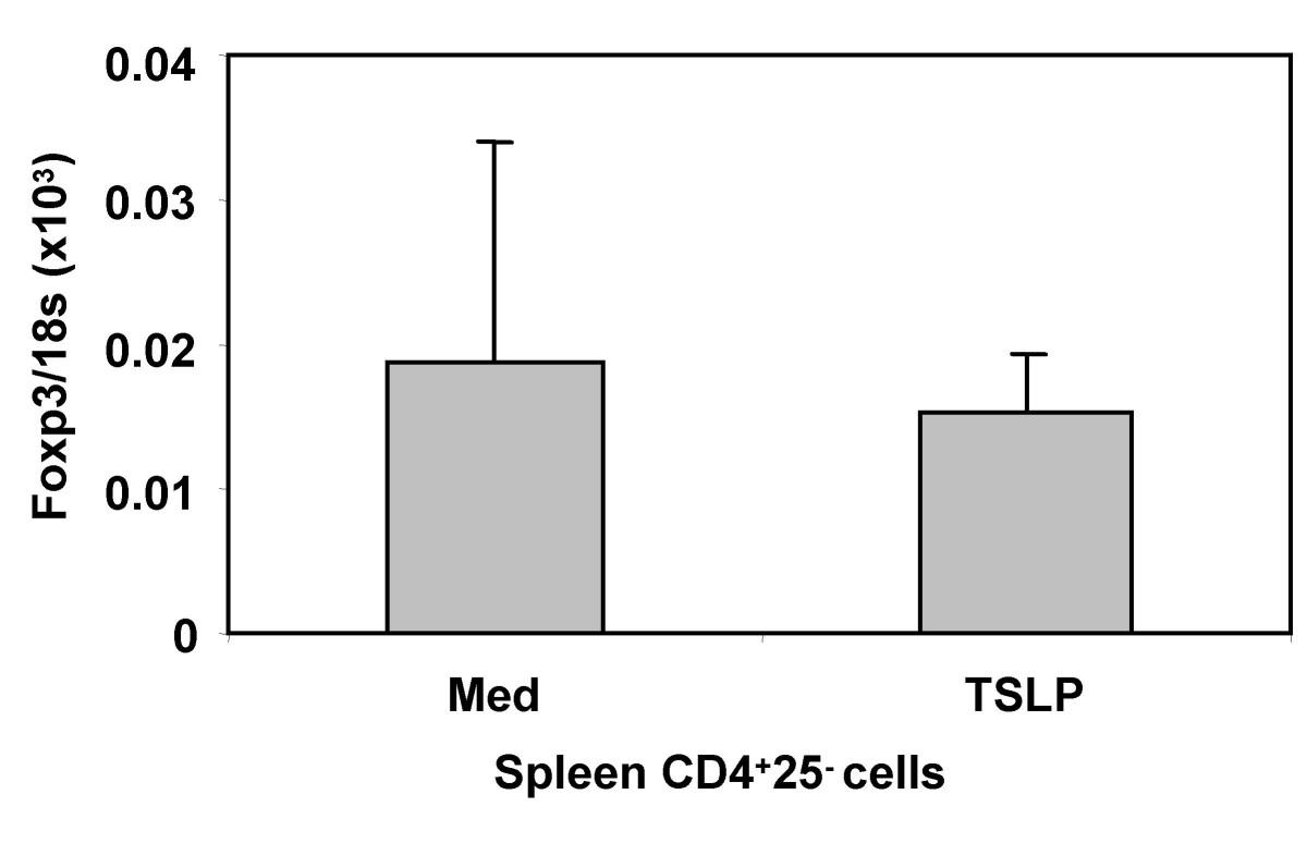 http://static-content.springer.com/image/art%3A10.1186%2F1471-2172-7-6/MediaObjects/12865_2005_Article_91_Fig10_HTML.jpg