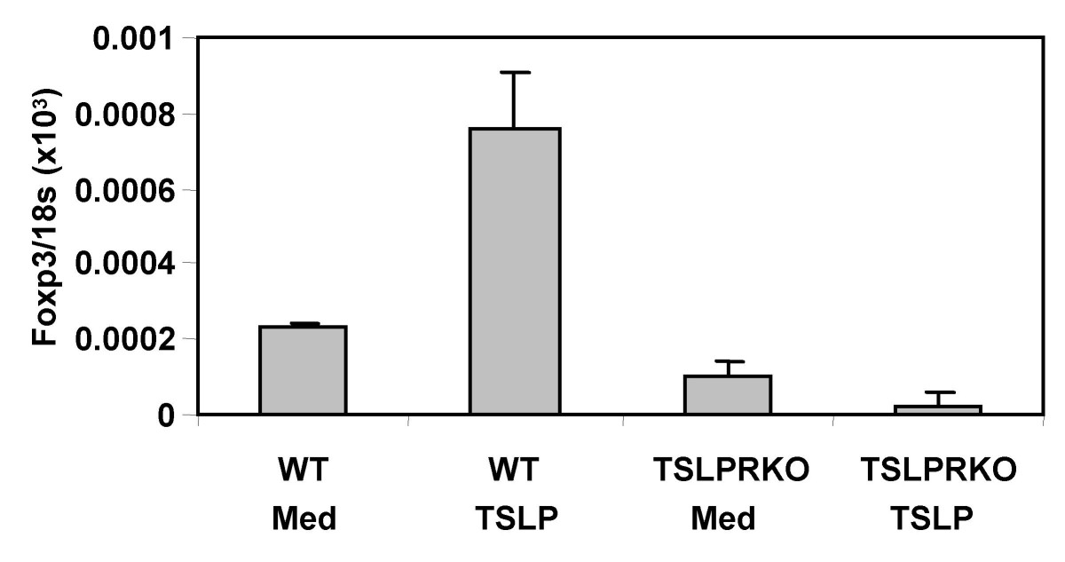 http://static-content.springer.com/image/art%3A10.1186%2F1471-2172-7-6/MediaObjects/12865_2005_Article_91_Fig8_HTML.jpg