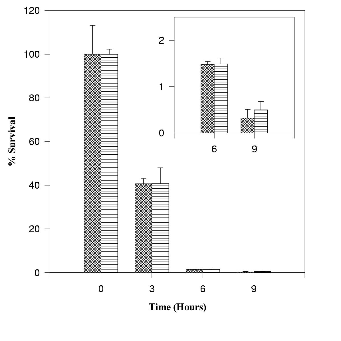 http://static-content.springer.com/image/art%3A10.1186%2F1471-2180-1-26/MediaObjects/12866_2001_Article_26_Fig2_HTML.jpg