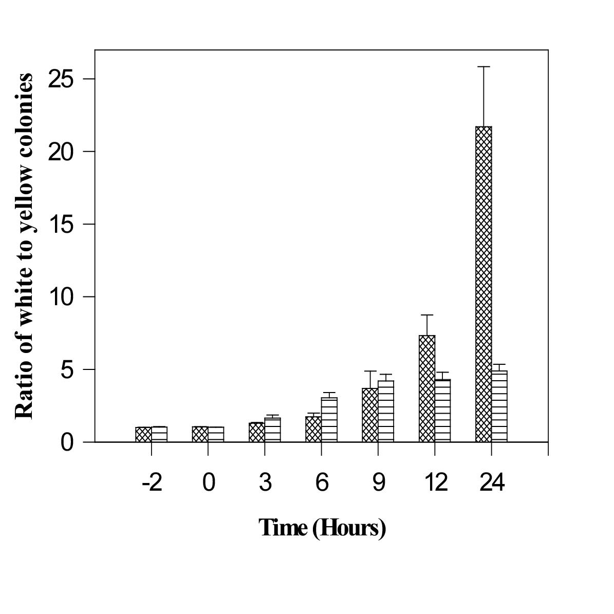 http://static-content.springer.com/image/art%3A10.1186%2F1471-2180-1-26/MediaObjects/12866_2001_Article_26_Fig3_HTML.jpg