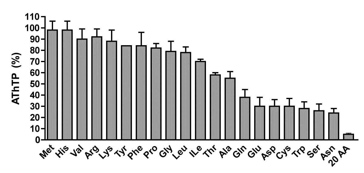 http://static-content.springer.com/image/art%3A10.1186%2F1471-2180-10-148/MediaObjects/12866_2010_Article_1104_Fig2_HTML.jpg