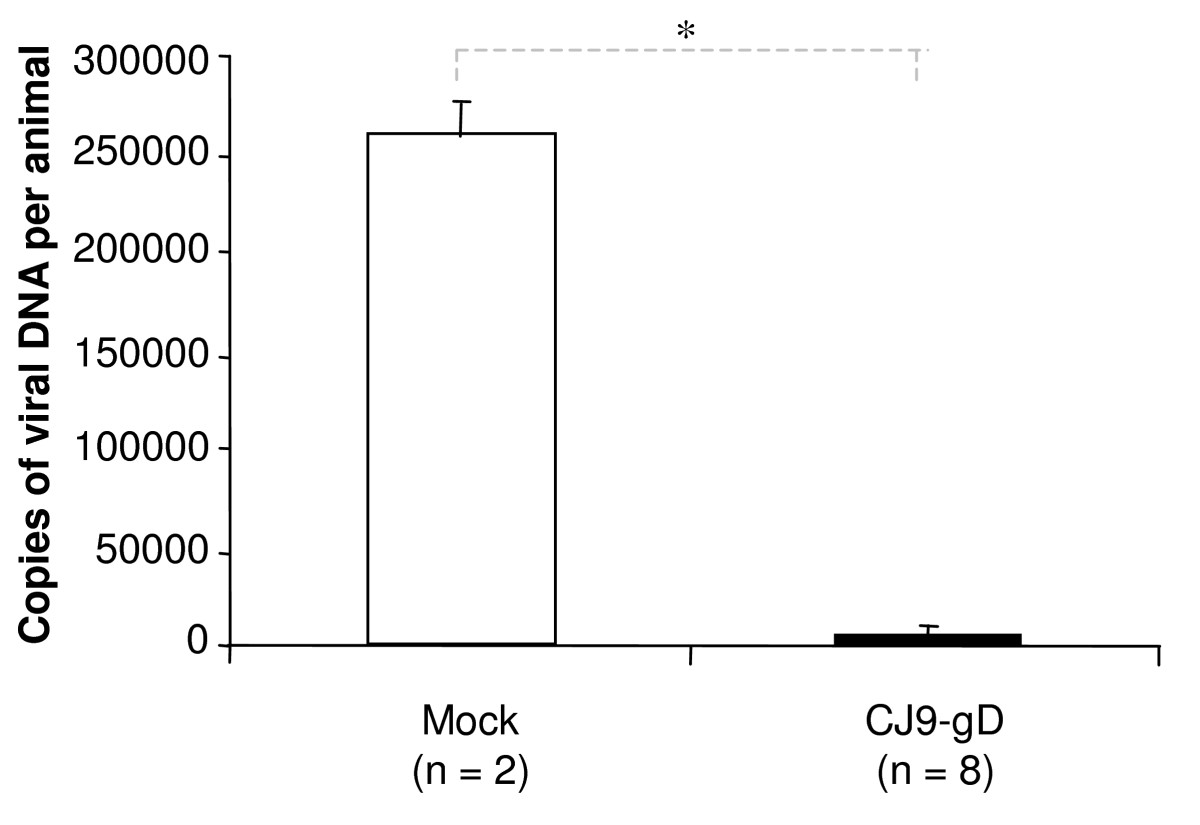 http://static-content.springer.com/image/art%3A10.1186%2F1471-2180-10-163/MediaObjects/12866_2010_Article_1119_Fig5_HTML.jpg