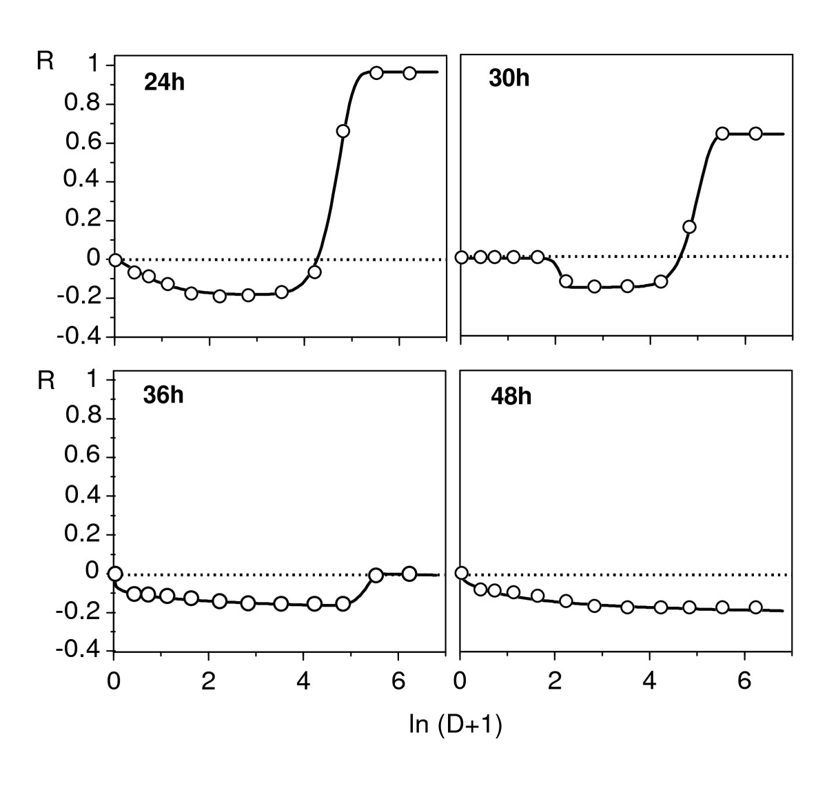 http://static-content.springer.com/image/art%3A10.1186%2F1471-2180-10-220/MediaObjects/12866_2009_Article_1176_Fig2_HTML.jpg