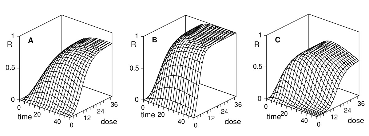 http://static-content.springer.com/image/art%3A10.1186%2F1471-2180-10-220/MediaObjects/12866_2009_Article_1176_Fig6_HTML.jpg