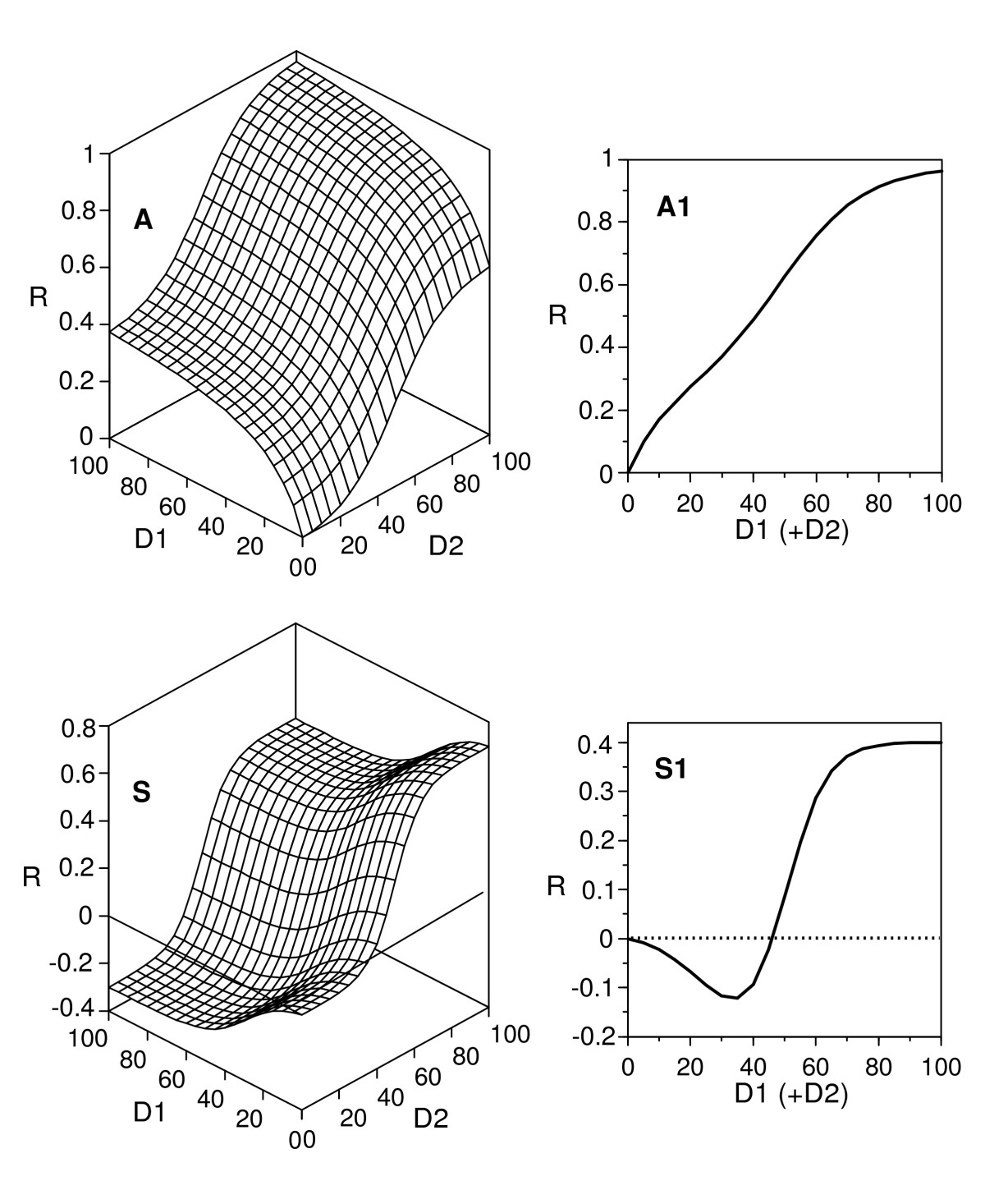 http://static-content.springer.com/image/art%3A10.1186%2F1471-2180-10-220/MediaObjects/12866_2009_Article_1176_Fig9_HTML.jpg