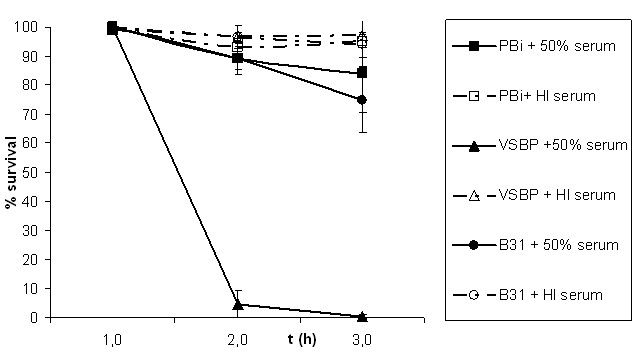 http://static-content.springer.com/image/art%3A10.1186%2F1471-2180-10-43/MediaObjects/12866_2009_Article_999_Fig1_HTML.jpg