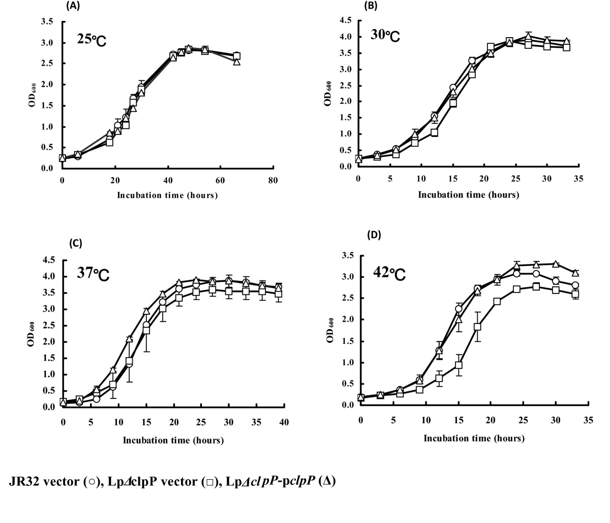 http://static-content.springer.com/image/art%3A10.1186%2F1471-2180-10-54/MediaObjects/12866_2009_Article_1010_Fig2_HTML.jpg