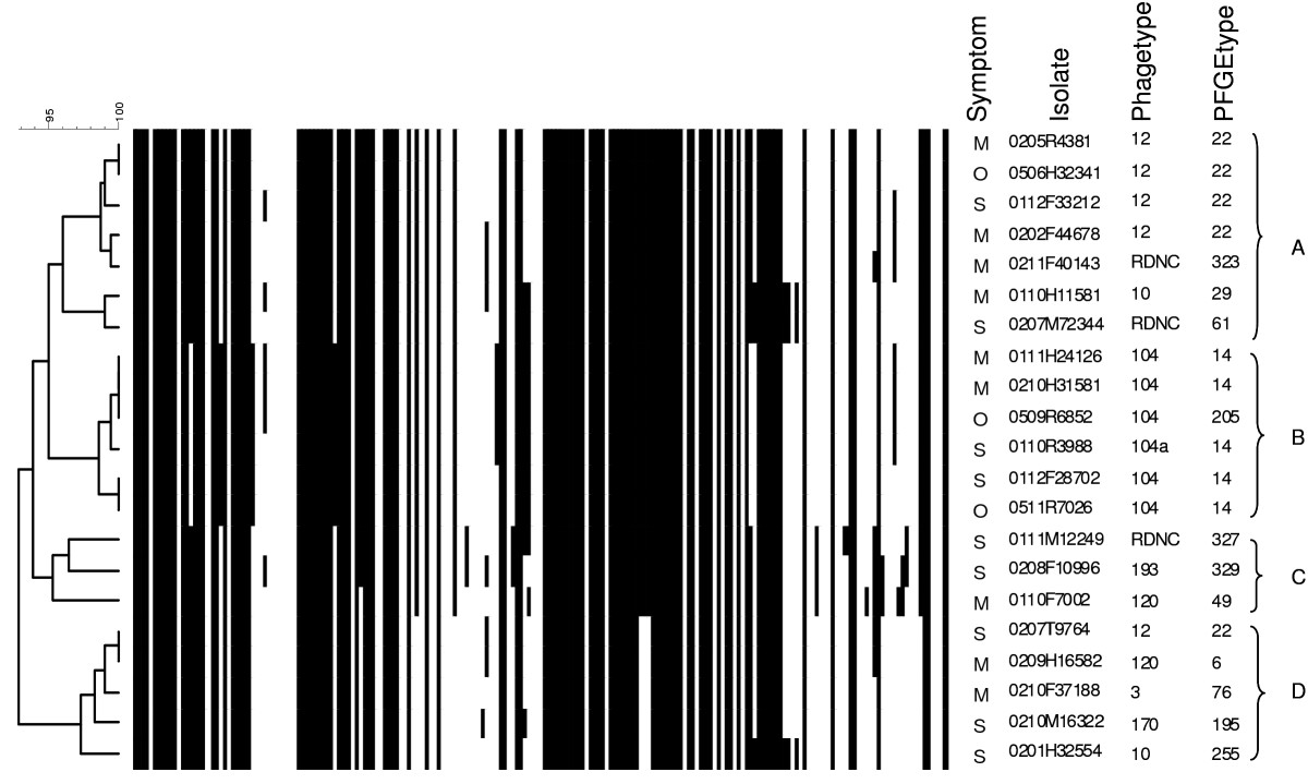 http://static-content.springer.com/image/art%3A10.1186%2F1471-2180-10-96/MediaObjects/12866_2009_Article_1052_Fig2_HTML.jpg