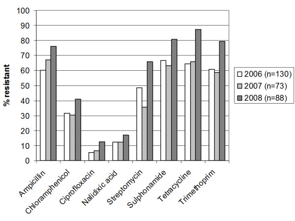 http://static-content.springer.com/image/art%3A10.1186%2F1471-2180-11-44/MediaObjects/12866_2010_1326_Fig1_HTML.jpg