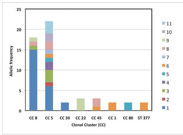http://static-content.springer.com/image/art%3A10.1186%2F1471-2180-11-76/MediaObjects/12866_2011_1371_Fig1_HTML.jpg