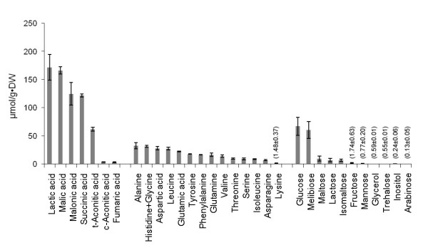 http://static-content.springer.com/image/art%3A10.1186%2F1471-2180-12-116/MediaObjects/12866_2012_1682_Fig1_HTML.jpg