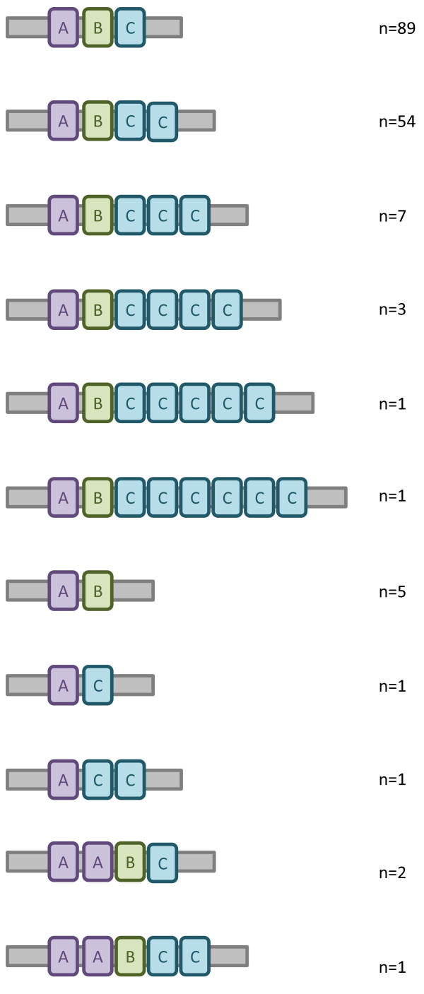 http://static-content.springer.com/image/art%3A10.1186%2F1471-2180-12-129/MediaObjects/12866_2012_1788_Fig3_HTML.jpg