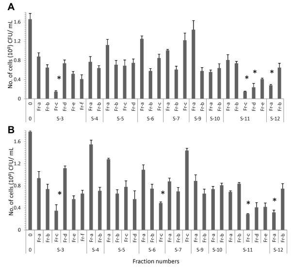 http://static-content.springer.com/image/art%3A10.1186%2F1471-2180-13-152/MediaObjects/12866_2013_2030_Fig3_HTML.jpg