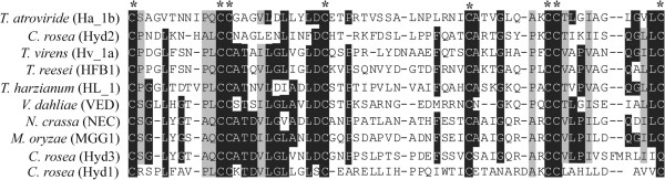 http://static-content.springer.com/image/art%3A10.1186%2F1471-2180-14-18/MediaObjects/12866_2013_2190_Fig1_HTML.jpg