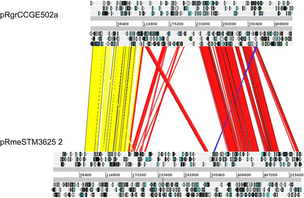 http://static-content.springer.com/image/art%3A10.1186%2F1471-2180-14-6/MediaObjects/12866_2013_2179_Fig2_HTML.jpg