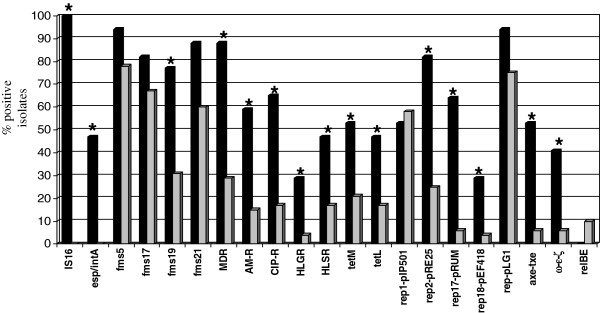 http://static-content.springer.com/image/art%3A10.1186%2F1471-2180-14-66/MediaObjects/12866_2013_2458_Fig3_HTML.jpg