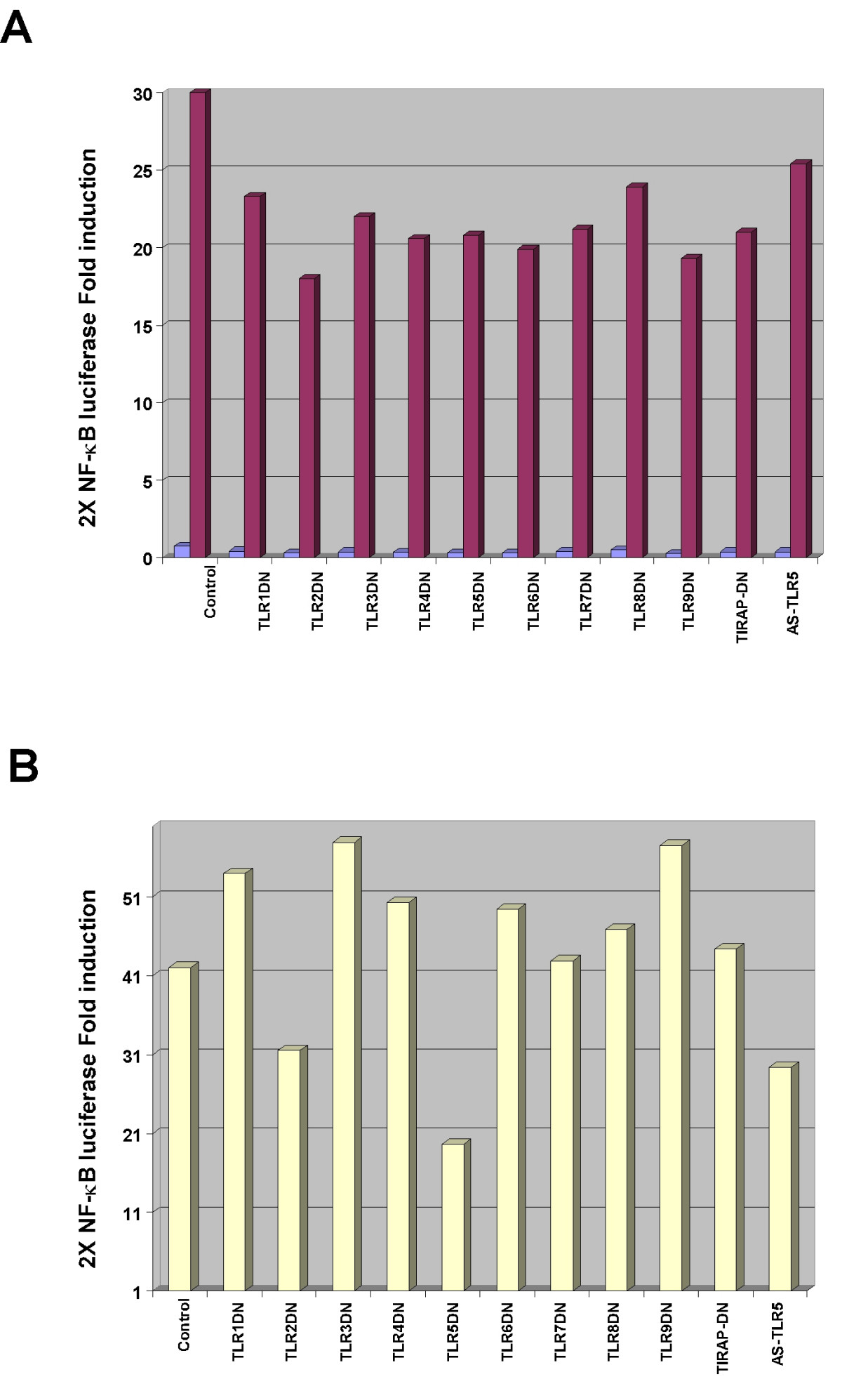 http://static-content.springer.com/image/art%3A10.1186%2F1471-2180-4-33/MediaObjects/12866_2004_Article_131_Fig8_HTML.jpg