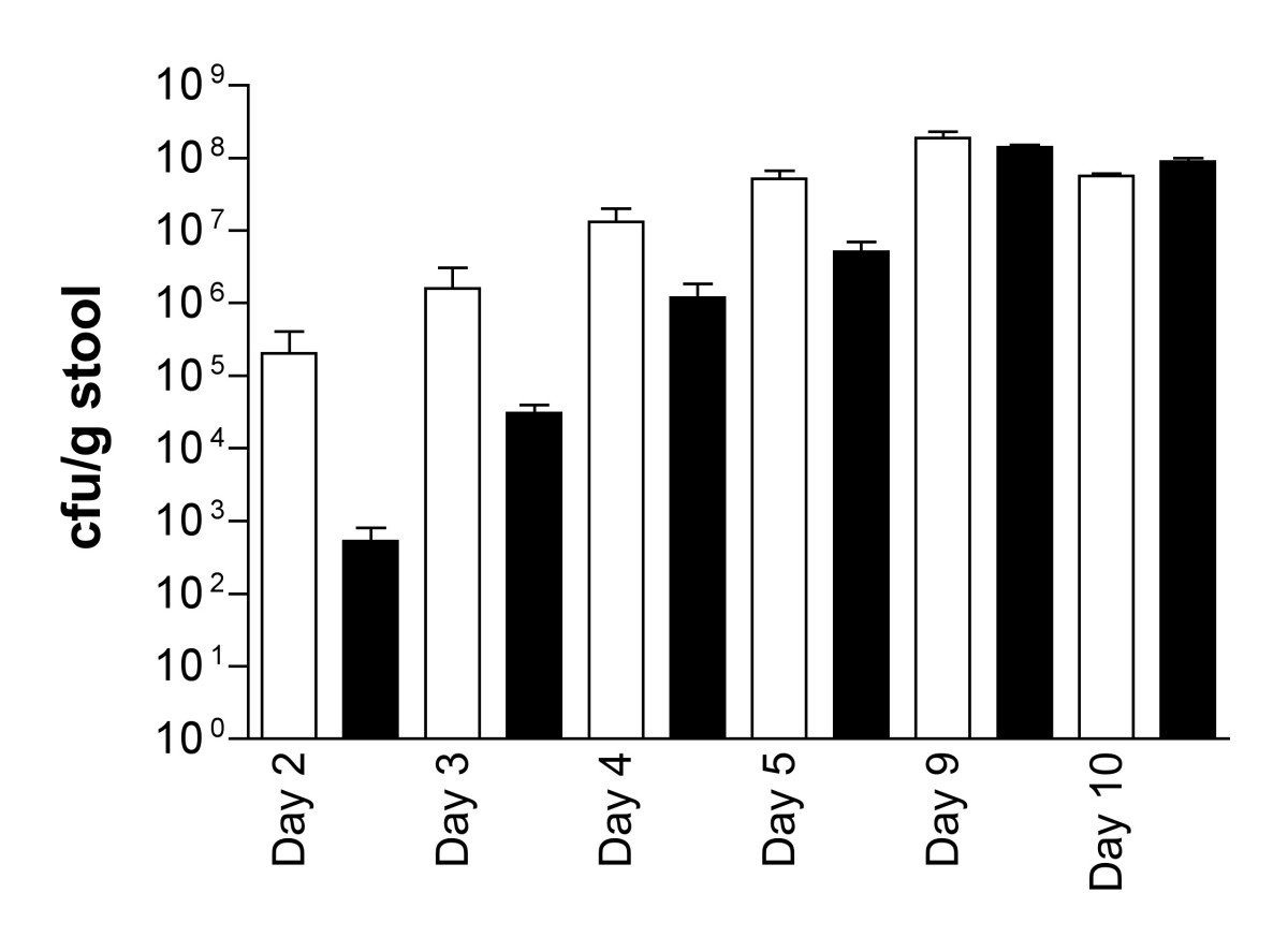 http://static-content.springer.com/image/art%3A10.1186%2F1471-2180-6-60/MediaObjects/12866_2006_Article_273_Fig6_HTML.jpg