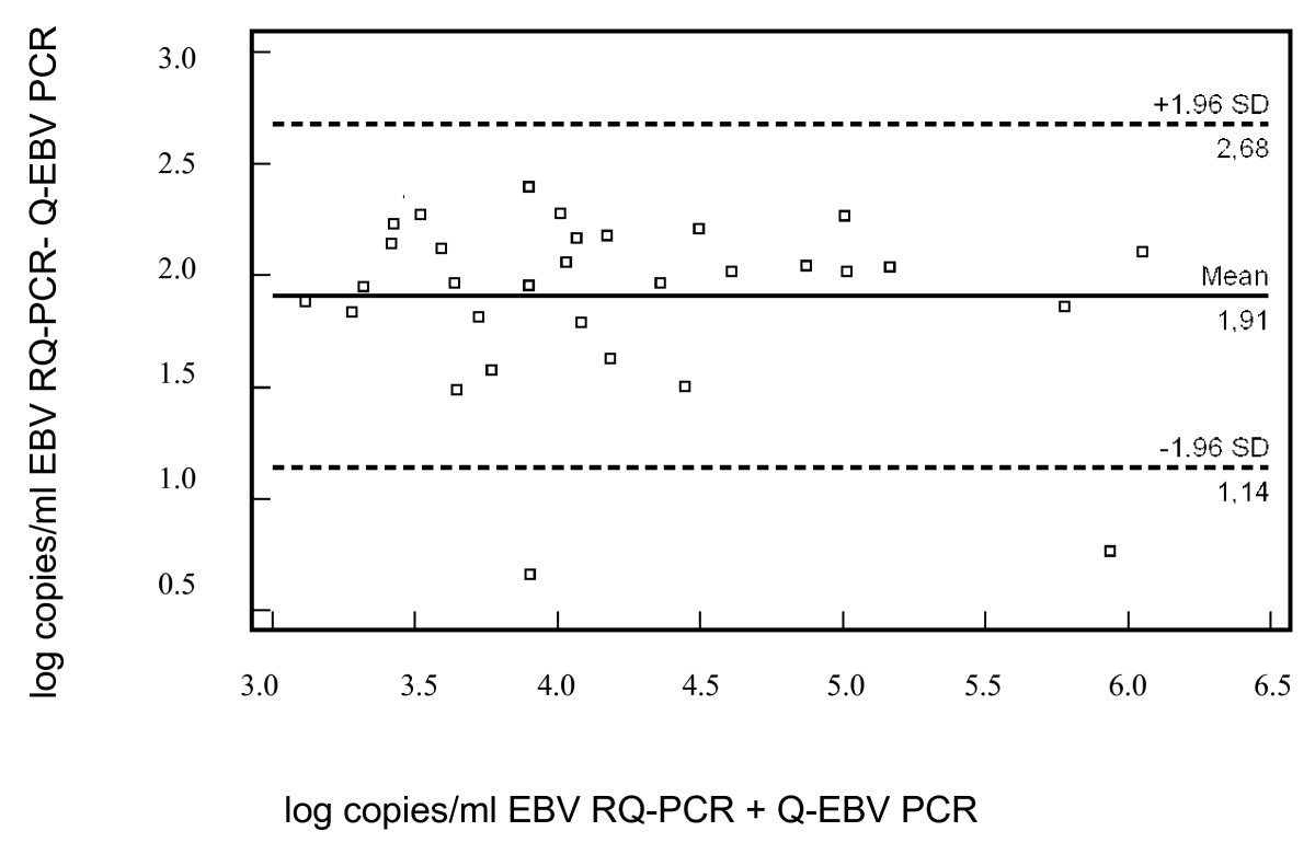 http://static-content.springer.com/image/art%3A10.1186%2F1471-2180-7-22/MediaObjects/12866_2006_Article_339_Fig3_HTML.jpg