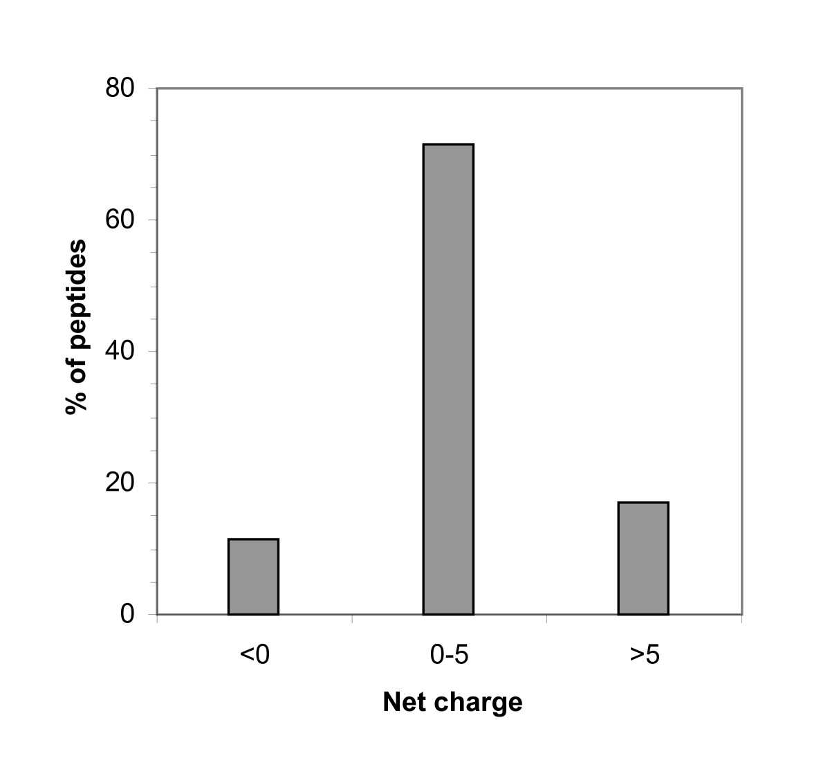 http://static-content.springer.com/image/art%3A10.1186%2F1471-2180-7-89/MediaObjects/12866_2007_Article_406_Fig4_HTML.jpg
