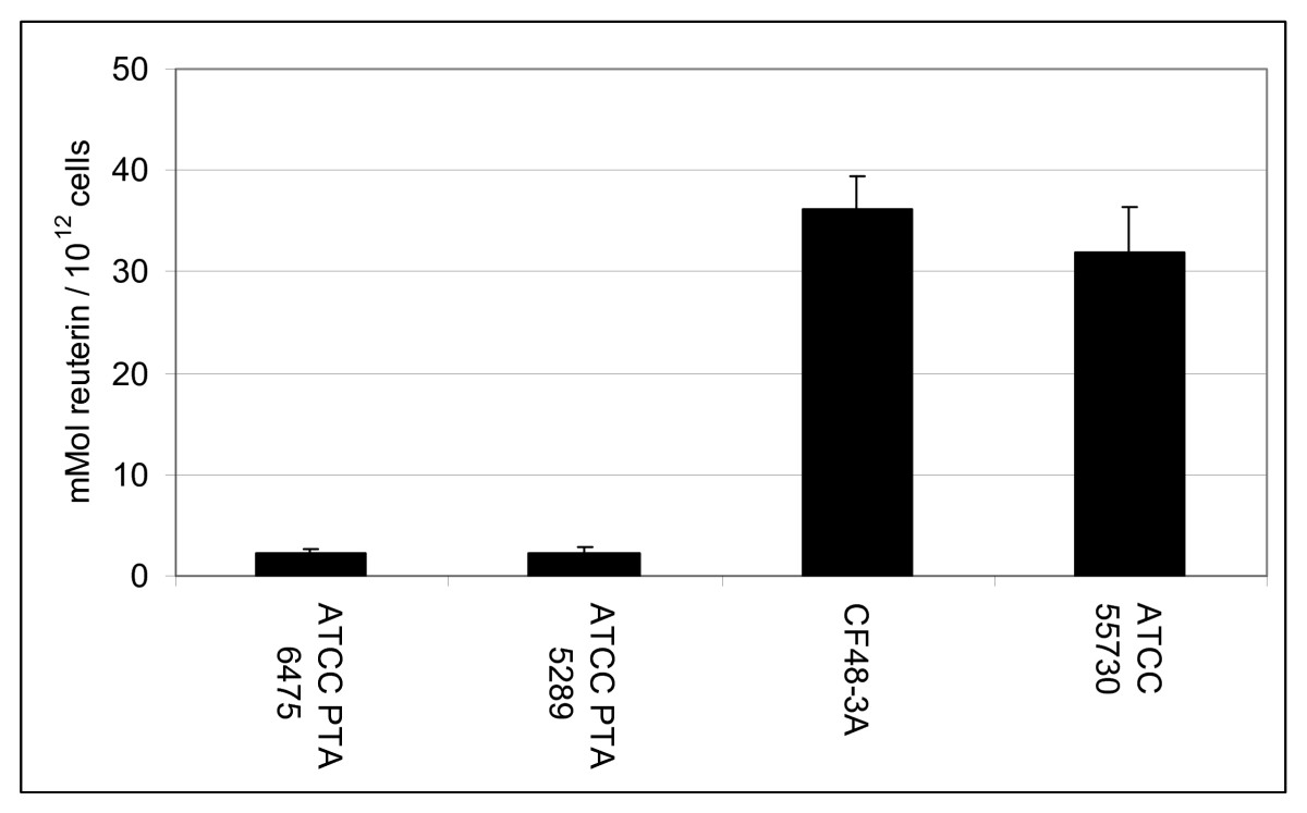 http://static-content.springer.com/image/art%3A10.1186%2F1471-2180-9-35/MediaObjects/12866_2008_Article_706_Fig5_HTML.jpg