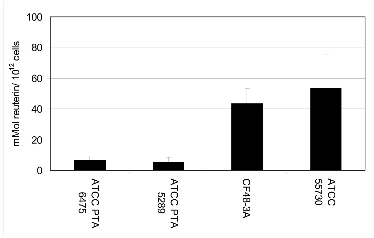 http://static-content.springer.com/image/art%3A10.1186%2F1471-2180-9-35/MediaObjects/12866_2008_Article_706_Fig6_HTML.jpg