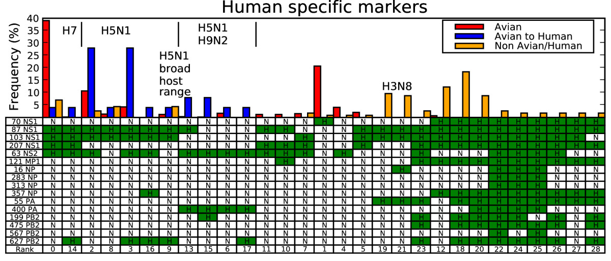 http://static-content.springer.com/image/art%3A10.1186%2F1471-2180-9-77/MediaObjects/12866_2009_Article_748_Fig1_HTML.jpg
