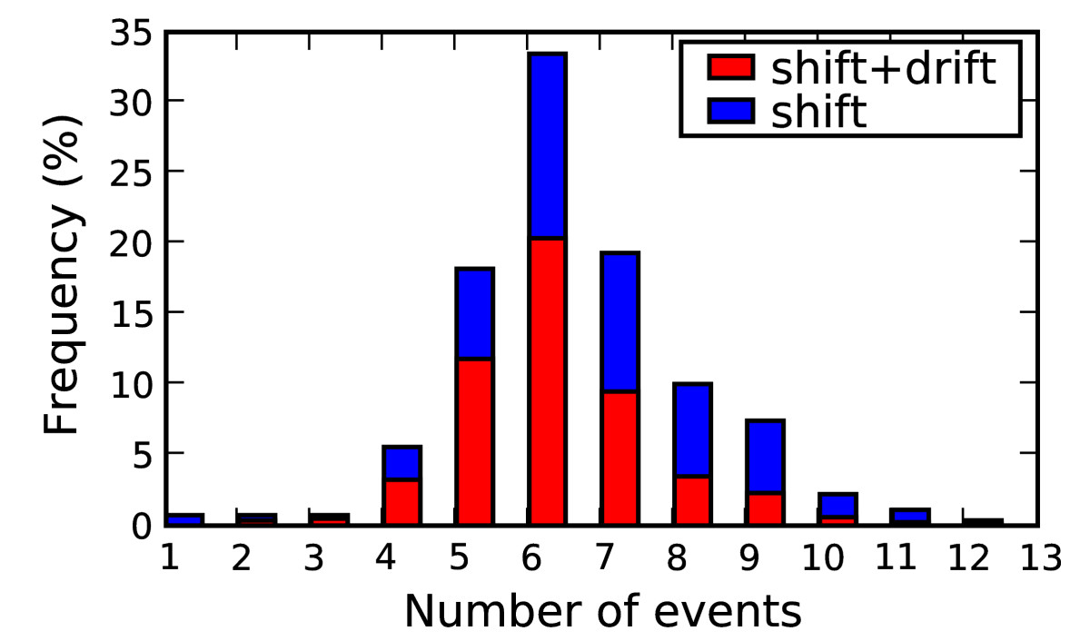 http://static-content.springer.com/image/art%3A10.1186%2F1471-2180-9-77/MediaObjects/12866_2009_Article_748_Fig3_HTML.jpg