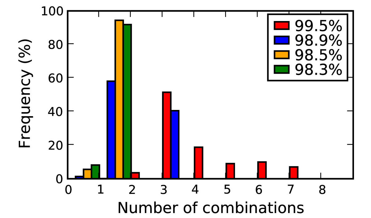 http://static-content.springer.com/image/art%3A10.1186%2F1471-2180-9-77/MediaObjects/12866_2009_Article_748_Fig4_HTML.jpg