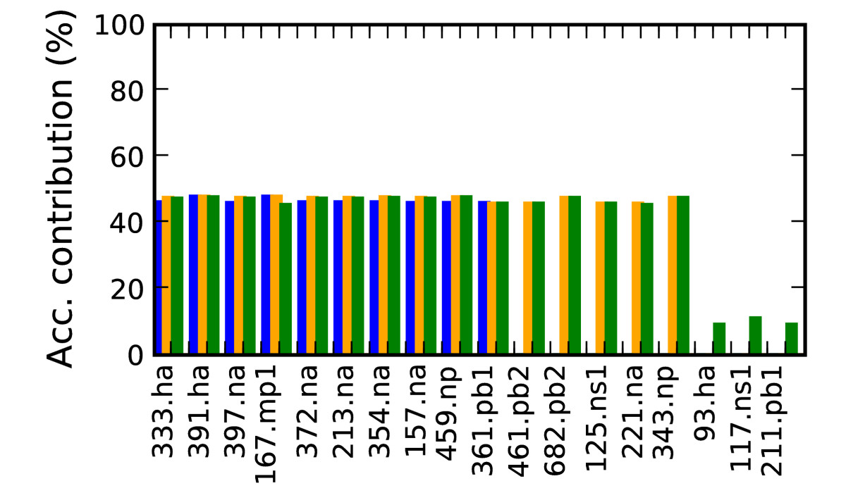 http://static-content.springer.com/image/art%3A10.1186%2F1471-2180-9-77/MediaObjects/12866_2009_Article_748_Fig6_HTML.jpg