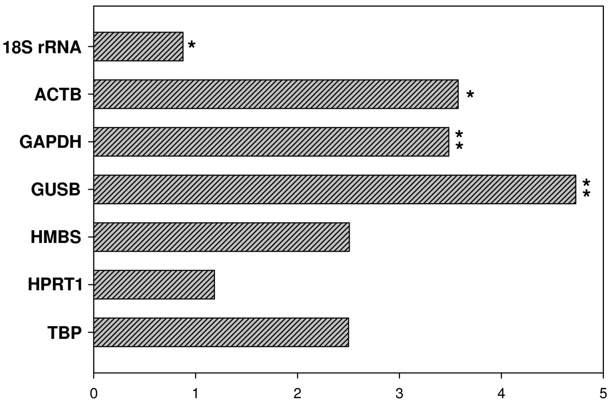http://static-content.springer.com/image/art%3A10.1186%2F1471-2199-10-17/MediaObjects/12867_2008_Article_385_Fig2_HTML.jpg
