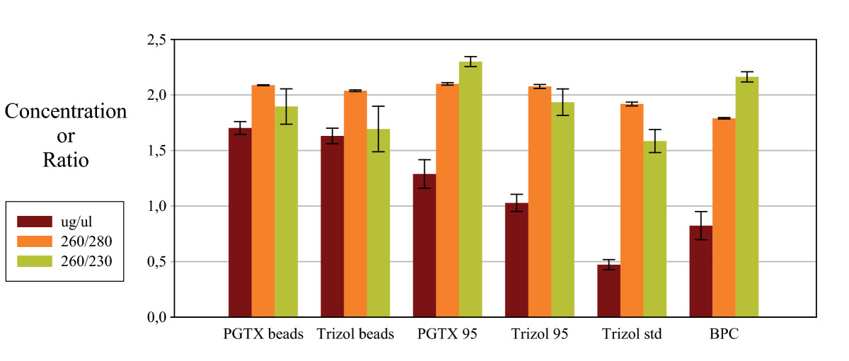 http://static-content.springer.com/image/art%3A10.1186%2F1471-2199-10-79/MediaObjects/12867_2009_Article_447_Fig2_HTML.jpg