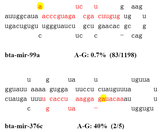 http://static-content.springer.com/image/art%3A10.1186%2F1471-2199-10-90/MediaObjects/12867_2009_Article_458_Fig2_HTML.jpg