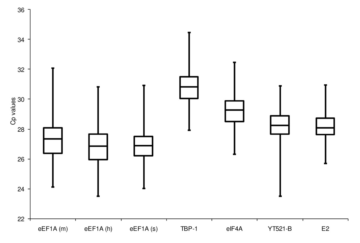 http://static-content.springer.com/image/art%3A10.1186%2F1471-2199-11-8/MediaObjects/12867_2009_Article_489_Fig1_HTML.jpg