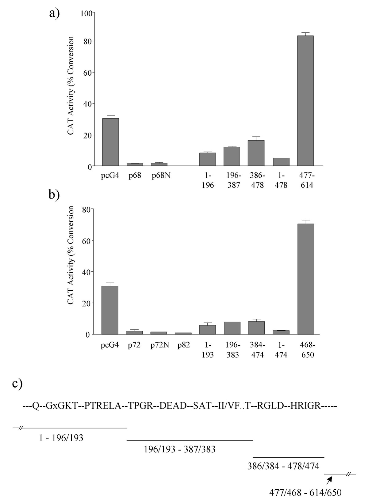 http://static-content.springer.com/image/art%3A10.1186%2F1471-2199-5-11/MediaObjects/12867_2004_Article_56_Fig3_HTML.jpg
