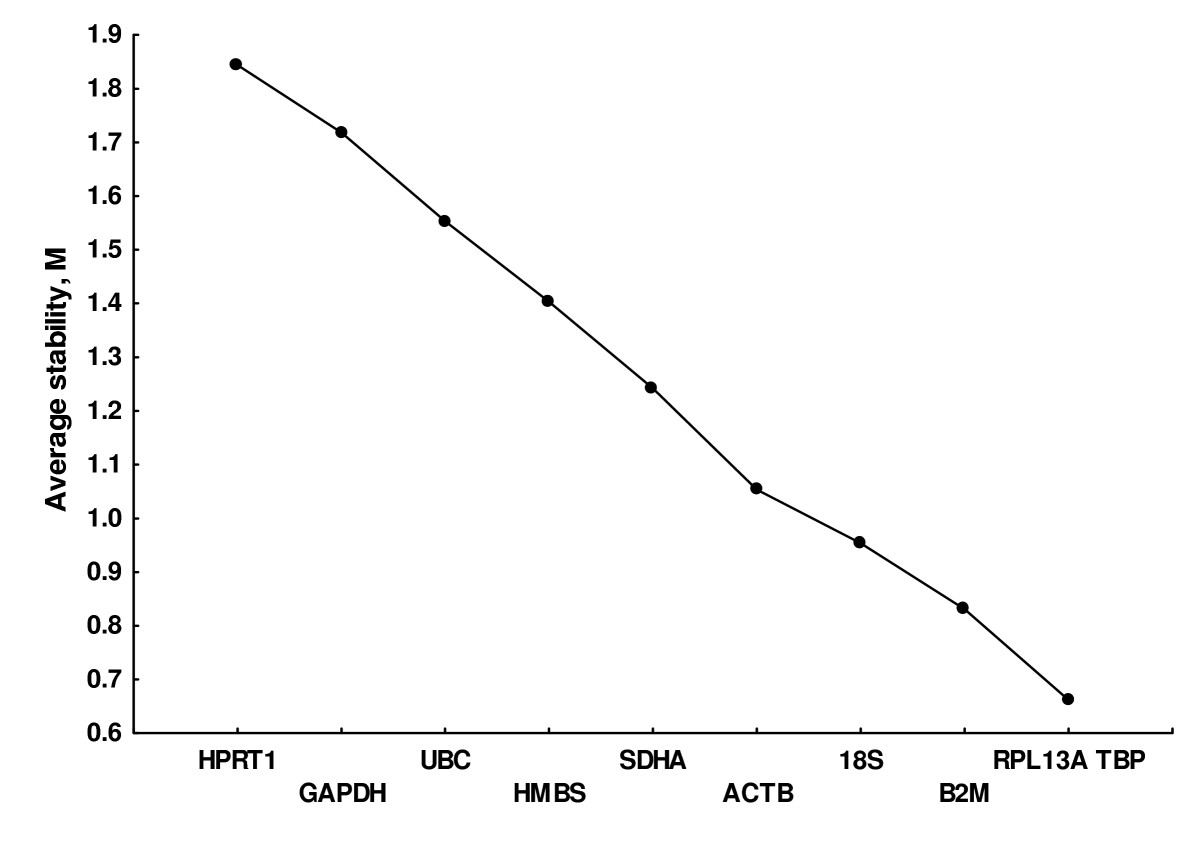 http://static-content.springer.com/image/art%3A10.1186%2F1471-2199-9-17/MediaObjects/12867_2007_Article_274_Fig1_HTML.jpg