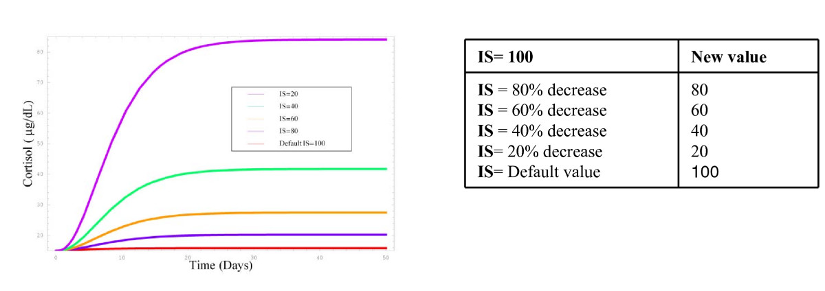 http://static-content.springer.com/image/art%3A10.1186%2F1471-2202-10-26/MediaObjects/12868_2008_Article_1030_Fig5_HTML.jpg