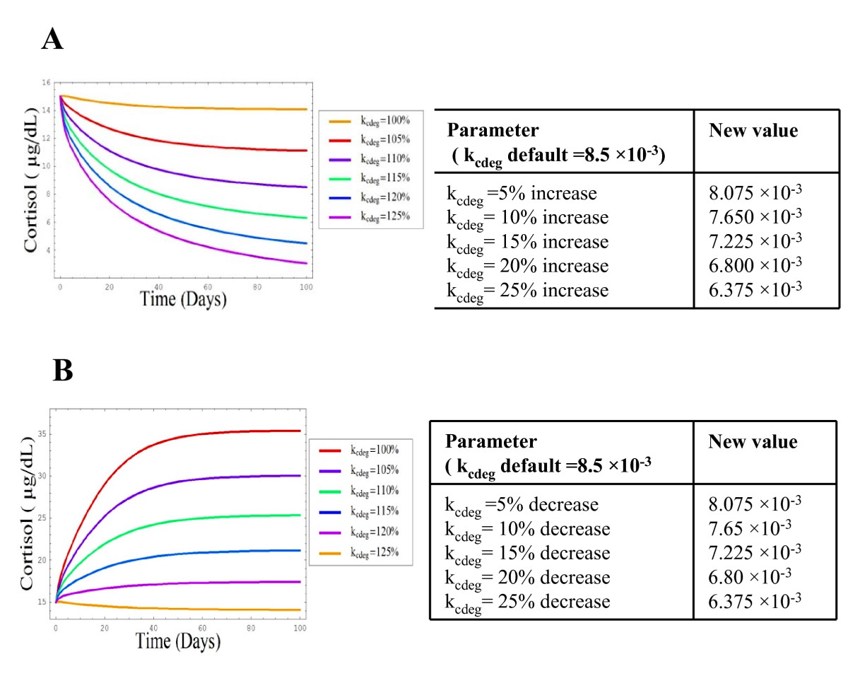 http://static-content.springer.com/image/art%3A10.1186%2F1471-2202-10-26/MediaObjects/12868_2008_Article_1030_Fig7_HTML.jpg