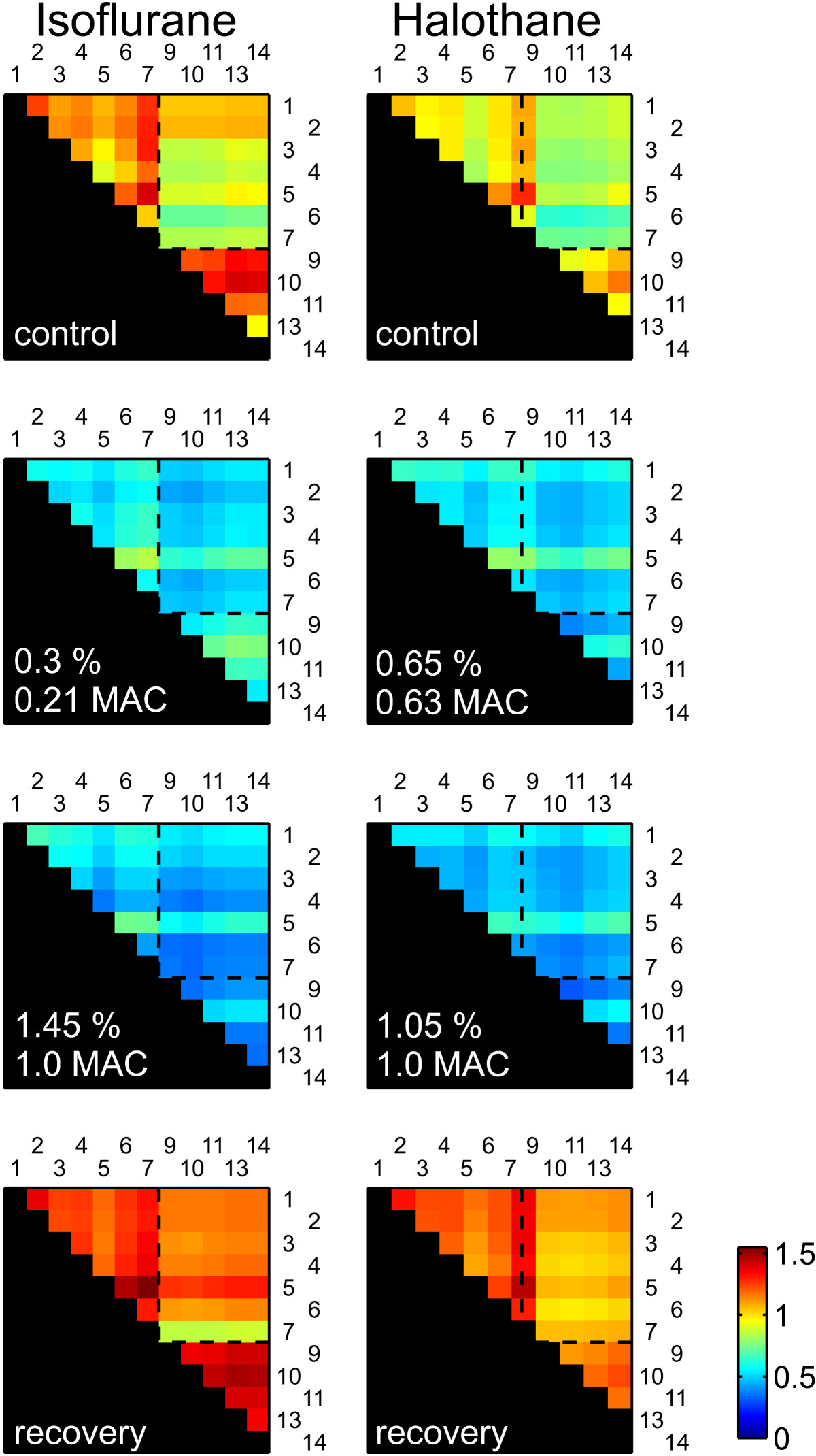 http://static-content.springer.com/image/art%3A10.1186%2F1471-2202-11-122/MediaObjects/12868_2010_Article_1681_Fig4_HTML.jpg