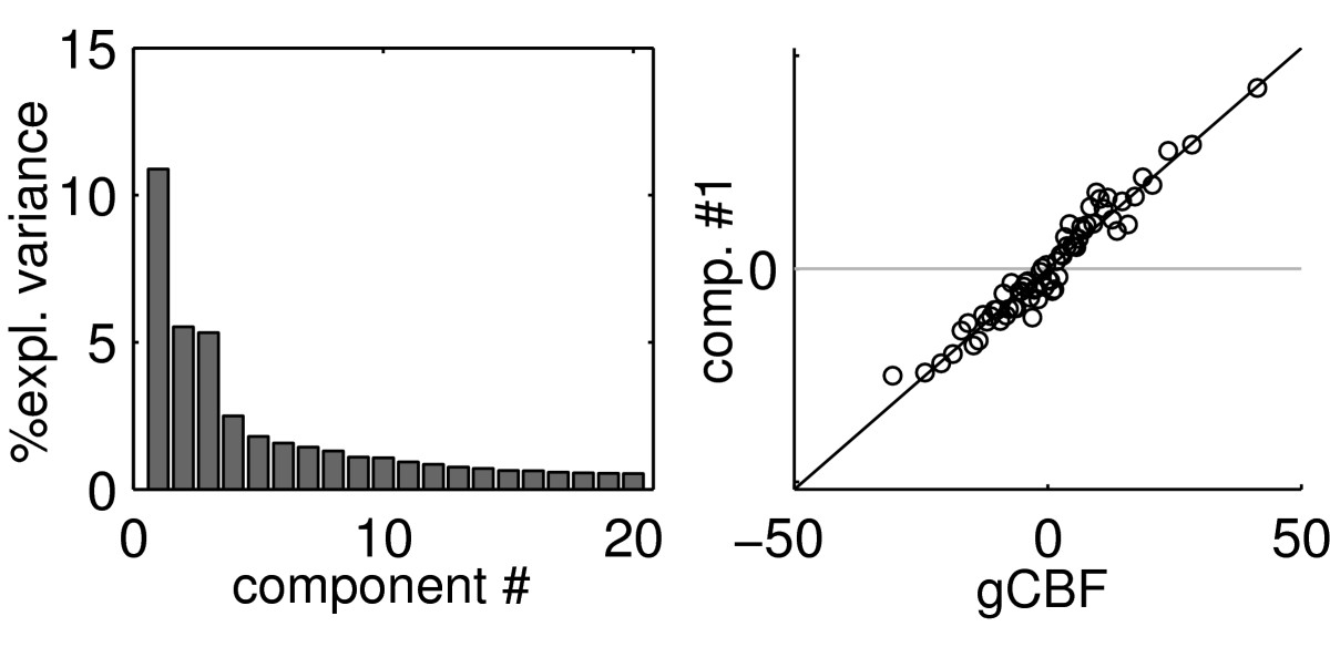 http://static-content.springer.com/image/art%3A10.1186%2F1471-2202-11-30/MediaObjects/12868_2009_Article_1589_Fig3_HTML.jpg