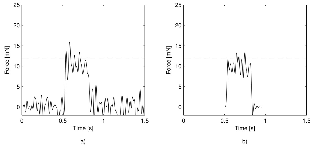 http://static-content.springer.com/image/art%3A10.1186%2F1471-2202-11-76/MediaObjects/12868_2009_Article_1635_Fig1_HTML.jpg