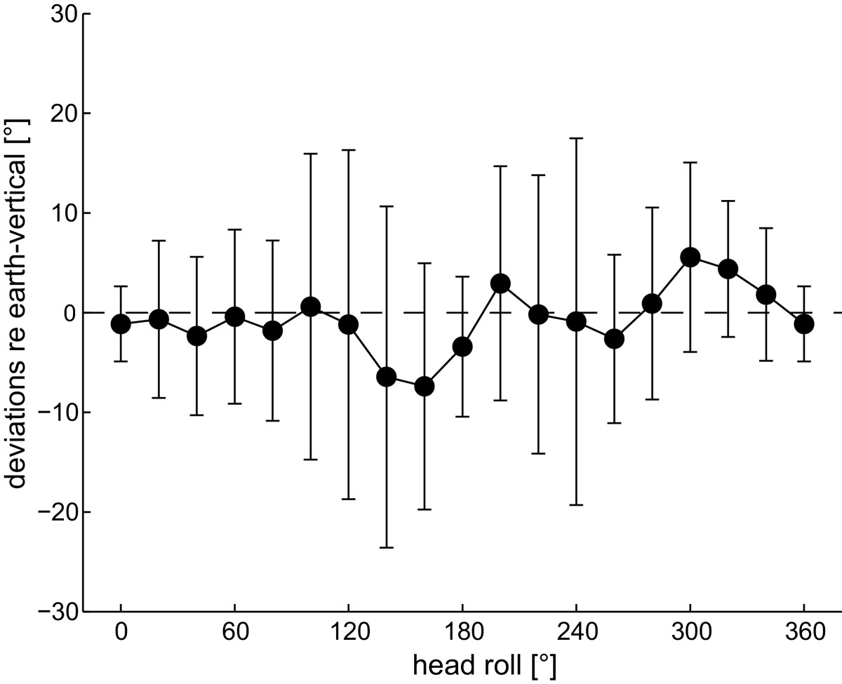 http://static-content.springer.com/image/art%3A10.1186%2F1471-2202-11-83/MediaObjects/12868_2010_Article_1642_Fig5_HTML.jpg