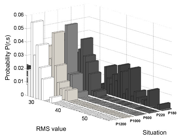 http://static-content.springer.com/image/art%3A10.1186%2F1471-2202-12-32/MediaObjects/12868_2010_1965_Fig3_HTML.jpg