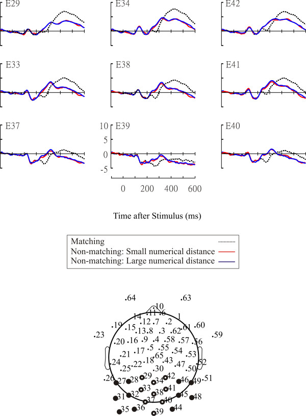 http://static-content.springer.com/image/art%3A10.1186%2F1471-2202-12-83/MediaObjects/12868_2011_2427_Fig1_HTML.jpg